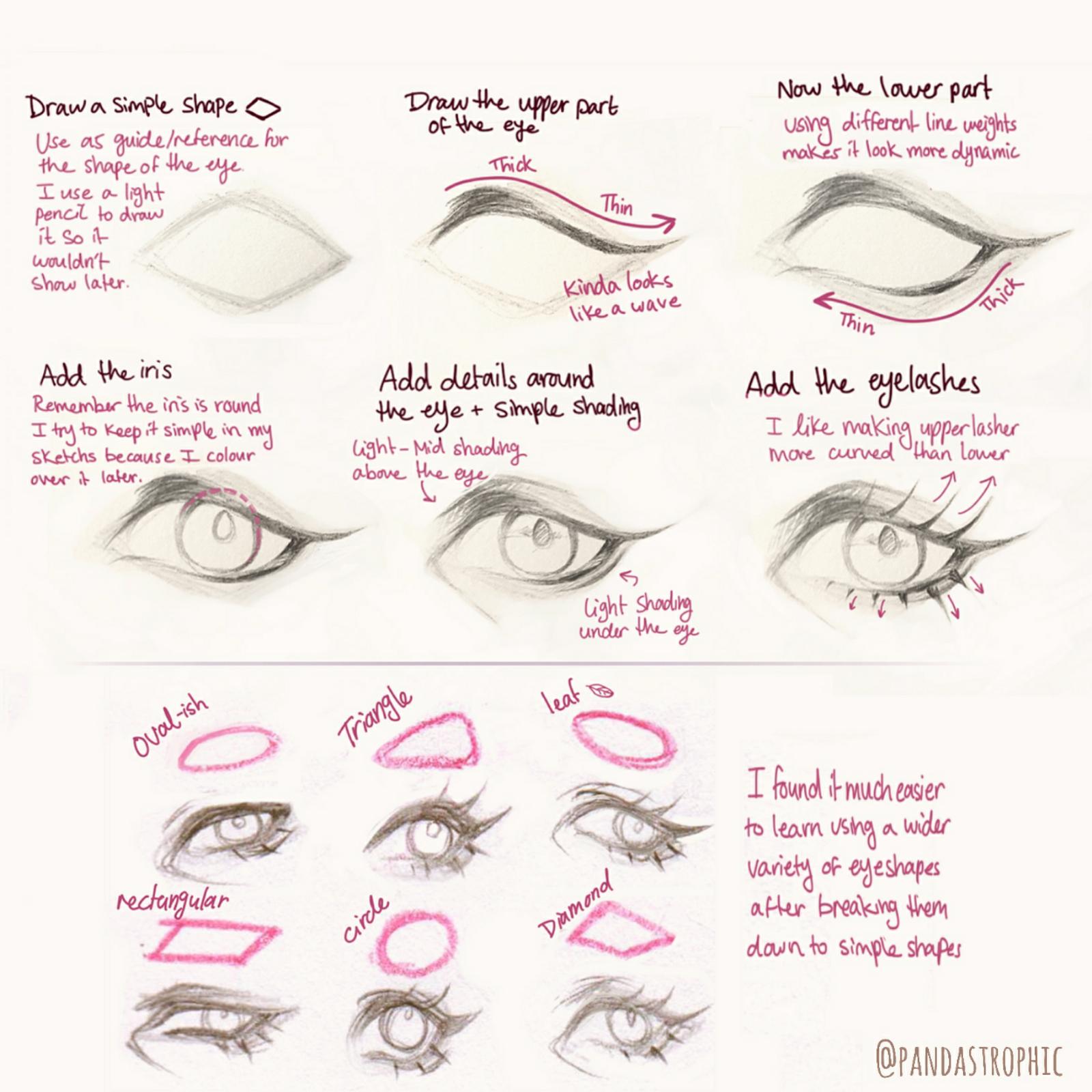 Tutorial drawing eyes relseiy on patreon tutorial drawing eyes ccuart Gallery